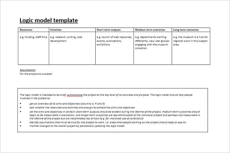 Logic Model Program Planning Template