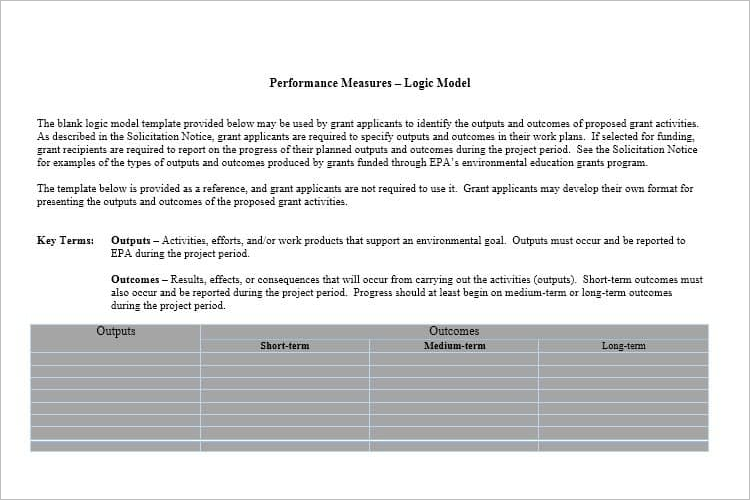 Performance Logic Model Template