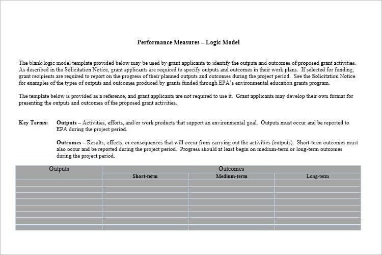 Performance Logic Model Template
