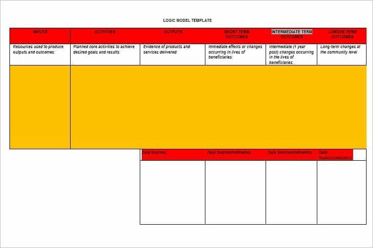 PopularLogic Model Template