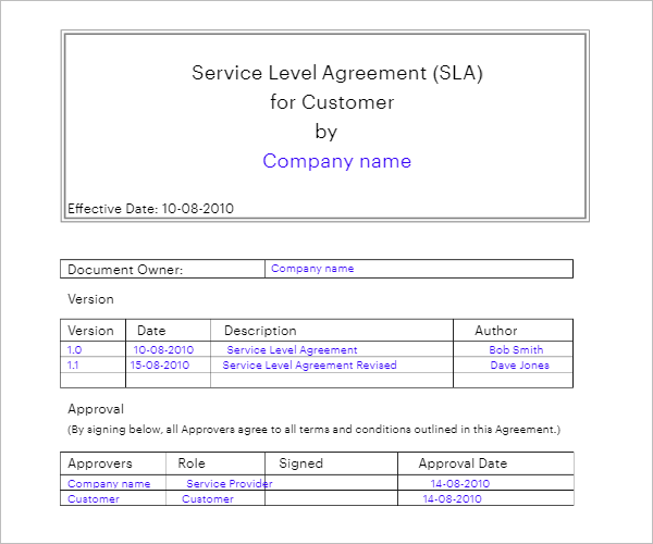 Residential Agreement Form Template