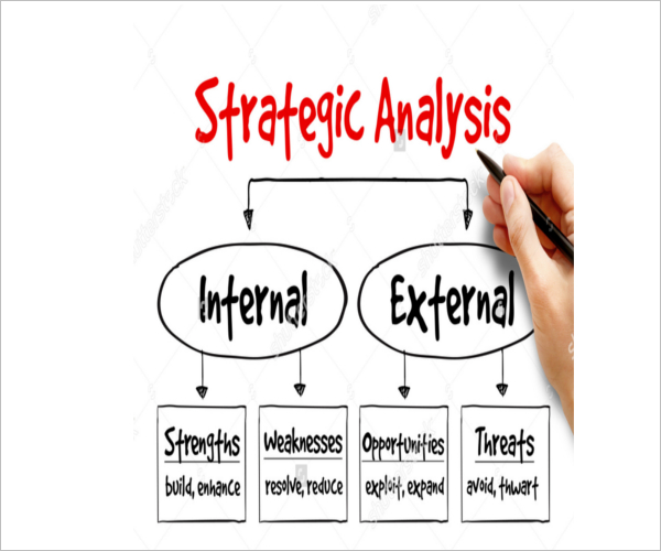 3 SWOT Chart Analysis Template