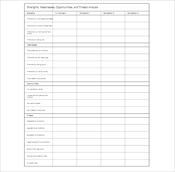 4 Best SWOT Analysis Template