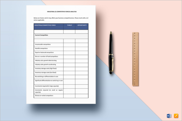 Best Industry Analysis Template