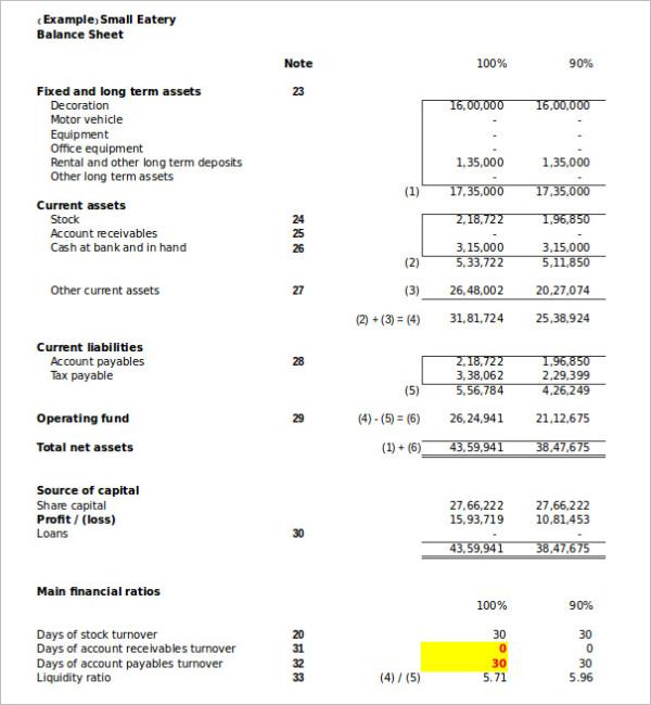 Budget Analysis Spreadsheet Template