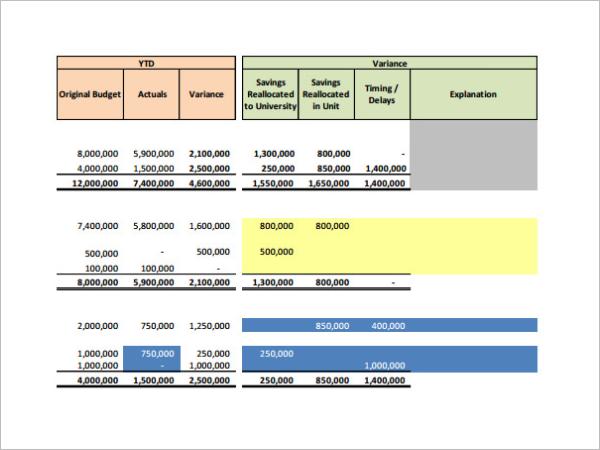 Budget Analysis Template PDF