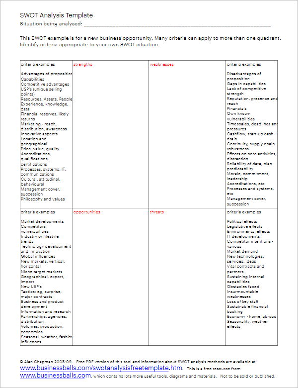 Detailed SWOT Analysis Template