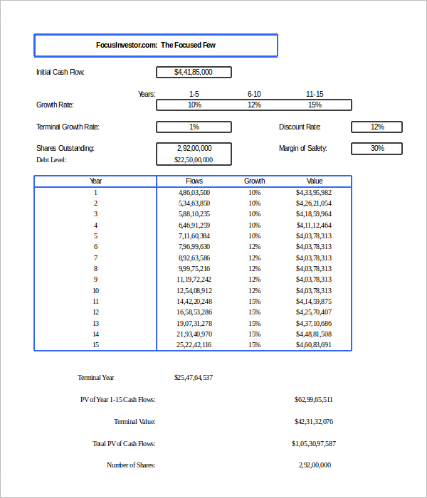 Discounted Cash Flow Analysis Template