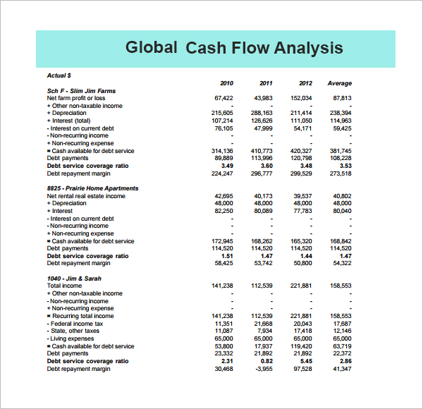 17 cash flow analysis templates free excel word formats