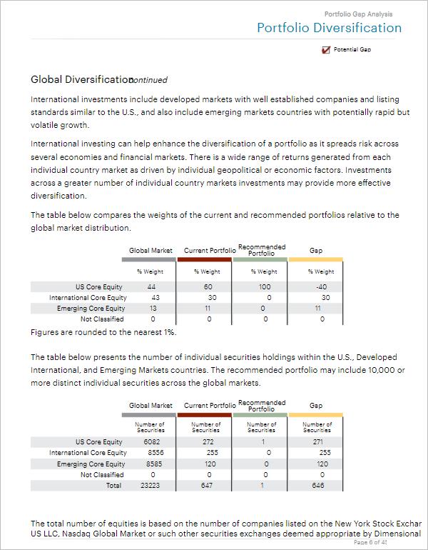 Free Stock Analysis Template