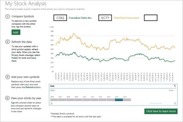Fundamental Analysis Stock XLS