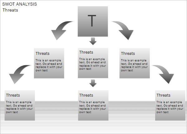 Graphical SWOT Analysis Template