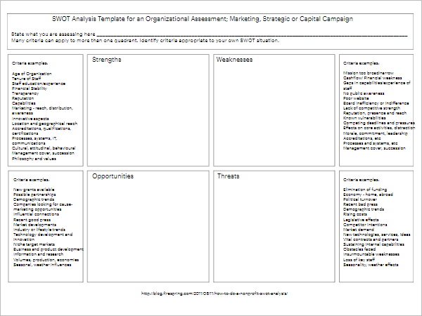 Non Profit SWOT Analysis Template