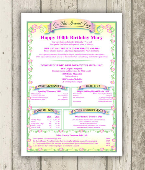 Printable Birthday Certificate Template