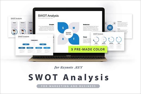 SWOT Analysis Keynote Template