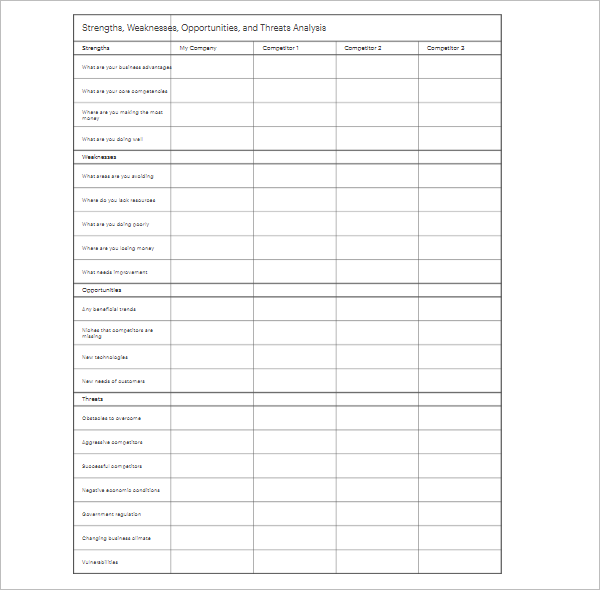 57+ SWOT Analysis Templates Free Word, PDF, Excel, PPT Examples