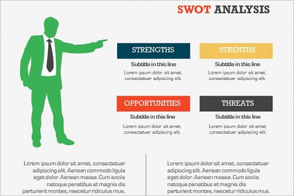 SWOT Business Analysis Template