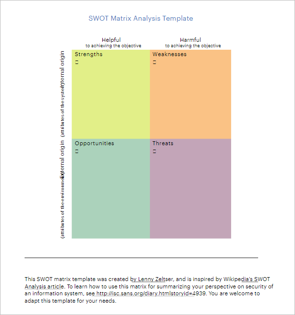 SWOT Matrix Analysis Template
