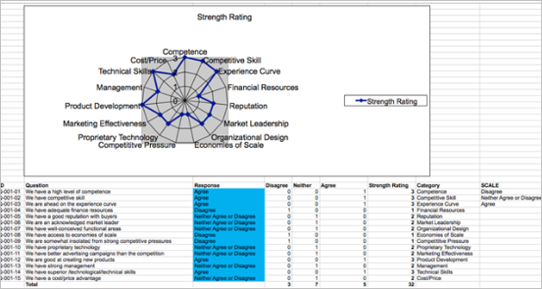 example swot analysis report pdf