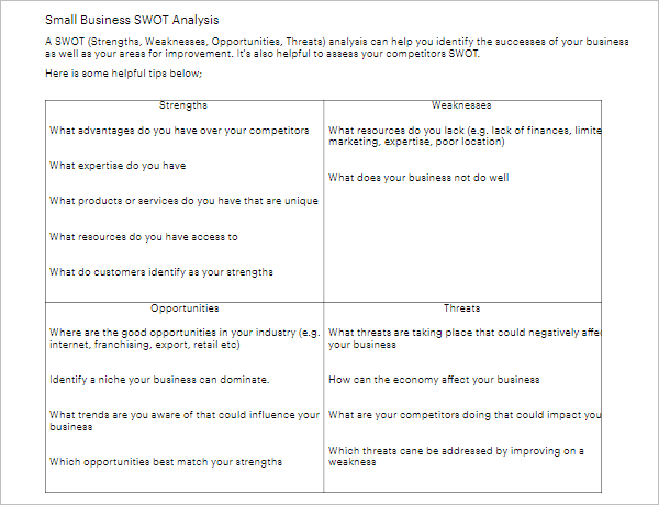 Small Business SWOT Analysis Template Download