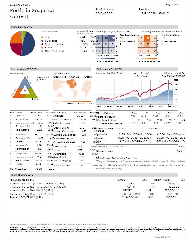 Stock Analysis Template