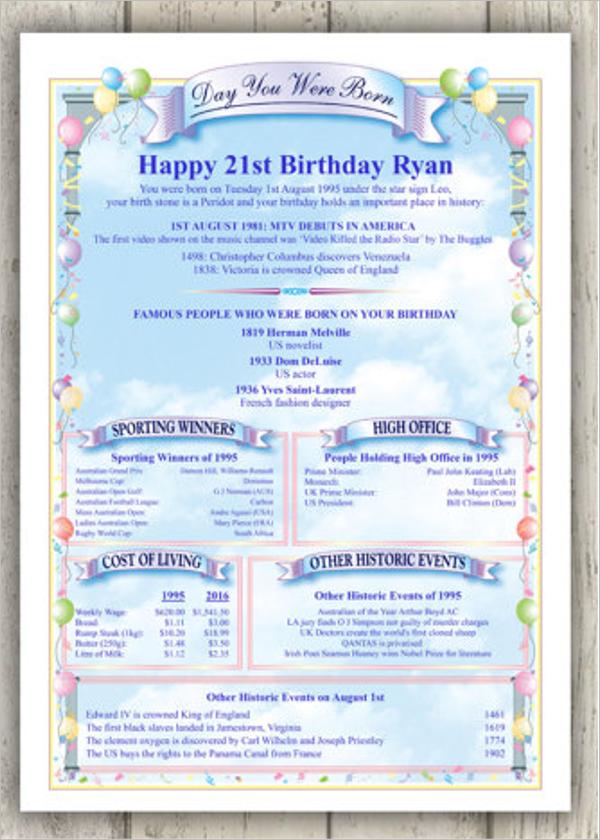Teenage Birthday Certificate Template
