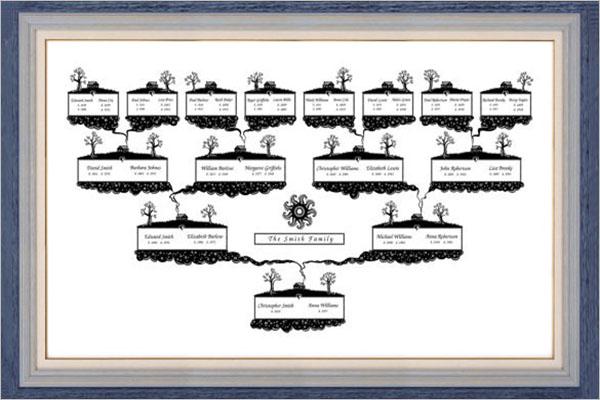 4 Generation Family Tree Format