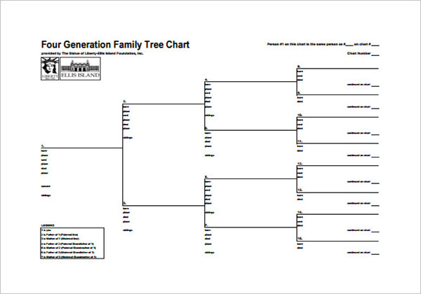 4 Generation Family Tree PDF Template