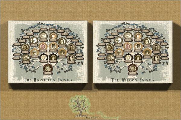 6 Generation Family Tree Template