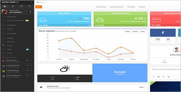 Admin Theme For HTML Template