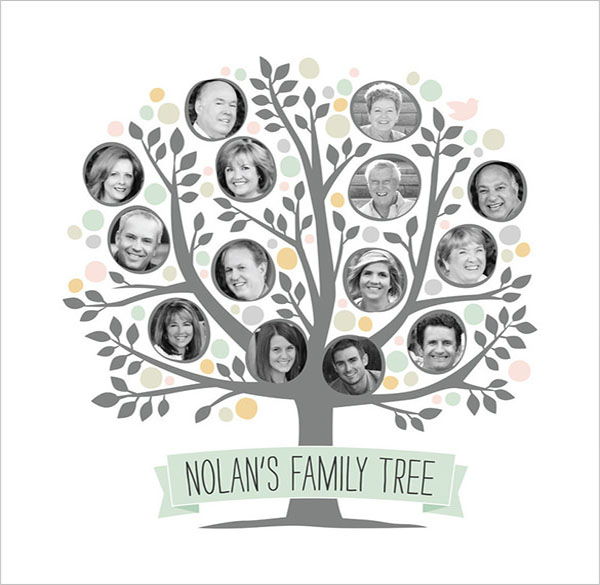 Best Family Tree Photo Template