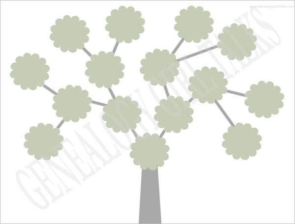 Blank 4 Generation Family Tree Template
