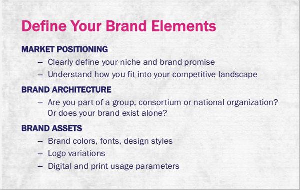 Brand Strategy Portfolio Template