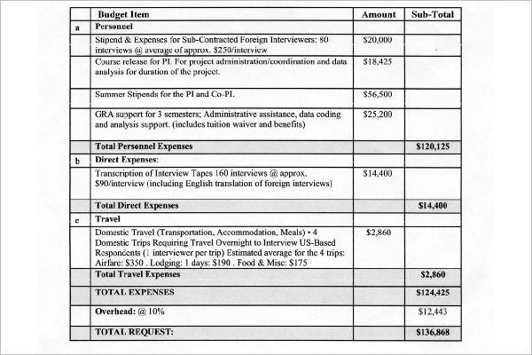 Budget Tracking Template Excel