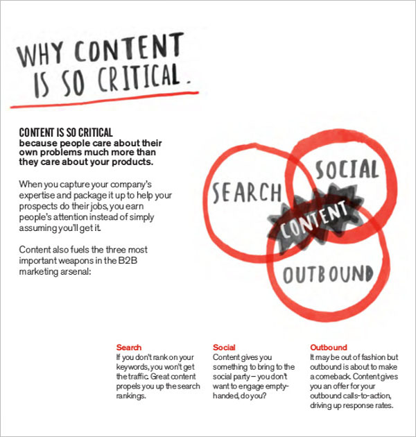 Content StrategyDocument Template