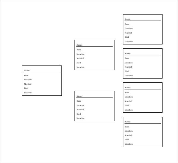 Editable Family Tree Diagram Template