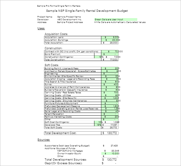 Family Cash Flow Analysis Template
