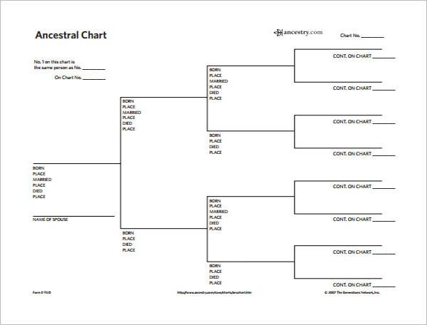 Family Tree Diagram Template PDF