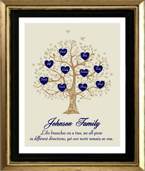 Family Tree Photo Frame Template