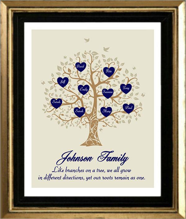 Family Tree Photo Frame Template