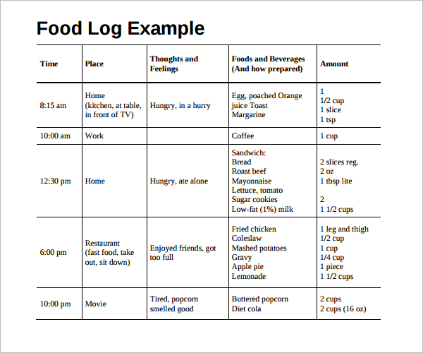 Food Log Example  Template