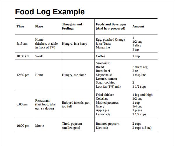 Food Log Example Template