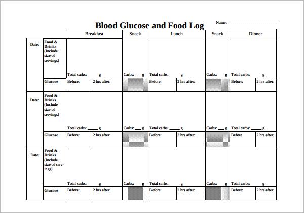 Food Log Template For Diabetics