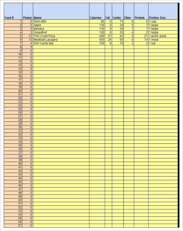 Food Log Template With Calories