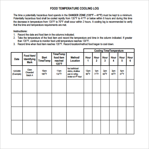 Food Safety Temperature Log Template