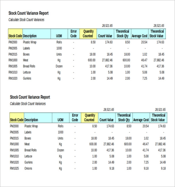 Free Excel Inventory Control Template