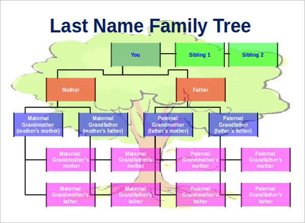 Free Family Tree Template PPT