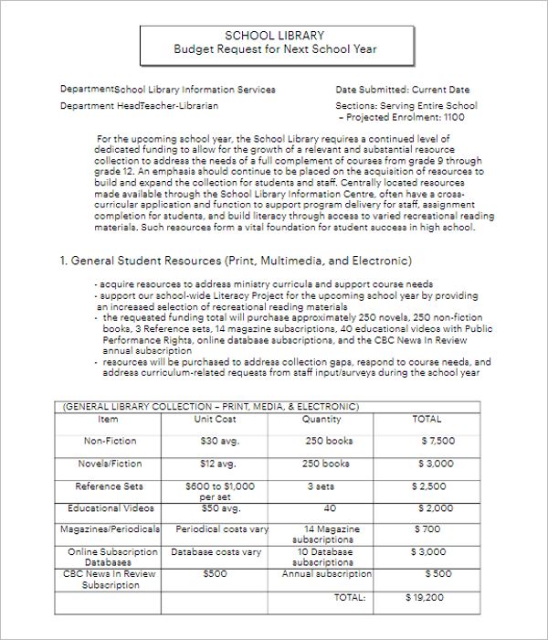 Free Student Budget Template