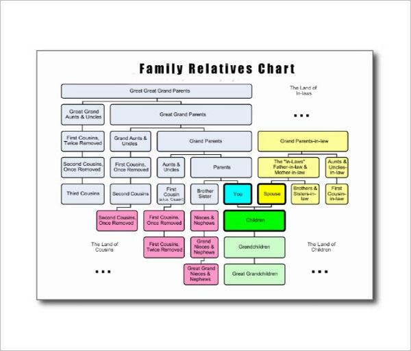 General Family Tree Diagram Template