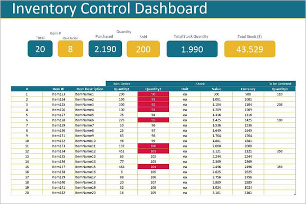 Inventory Control Template PPT
